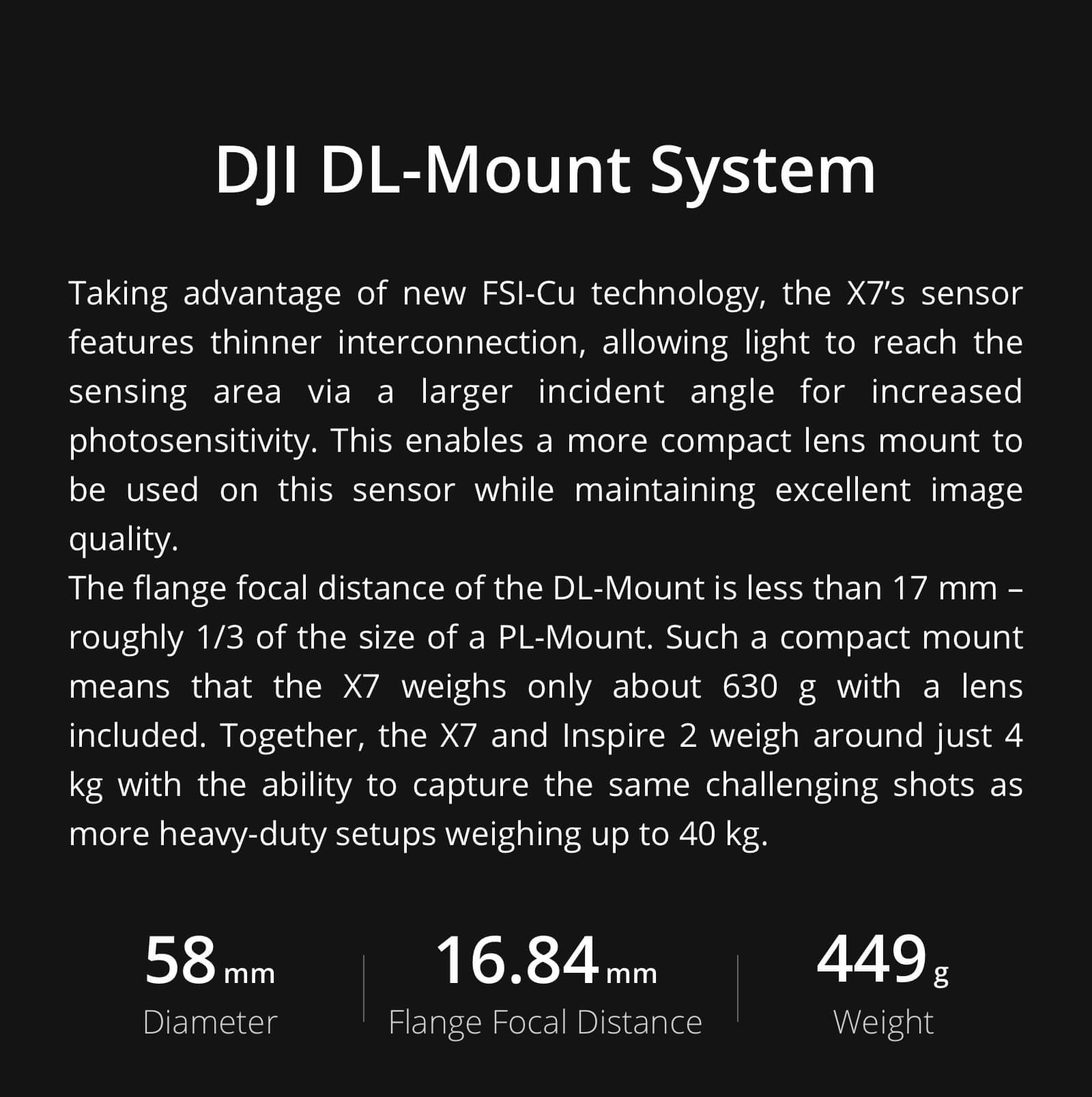 DJI Zenmuse X7 DL-Mount System