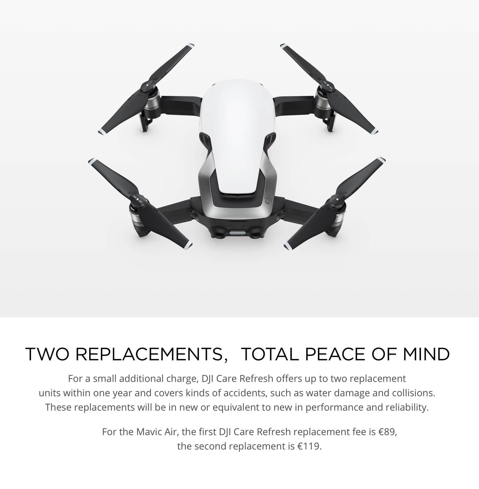 05Two%20Replacements%uFF0CTotal%20Peace%20of%20mind%20mavic%20air.jpg