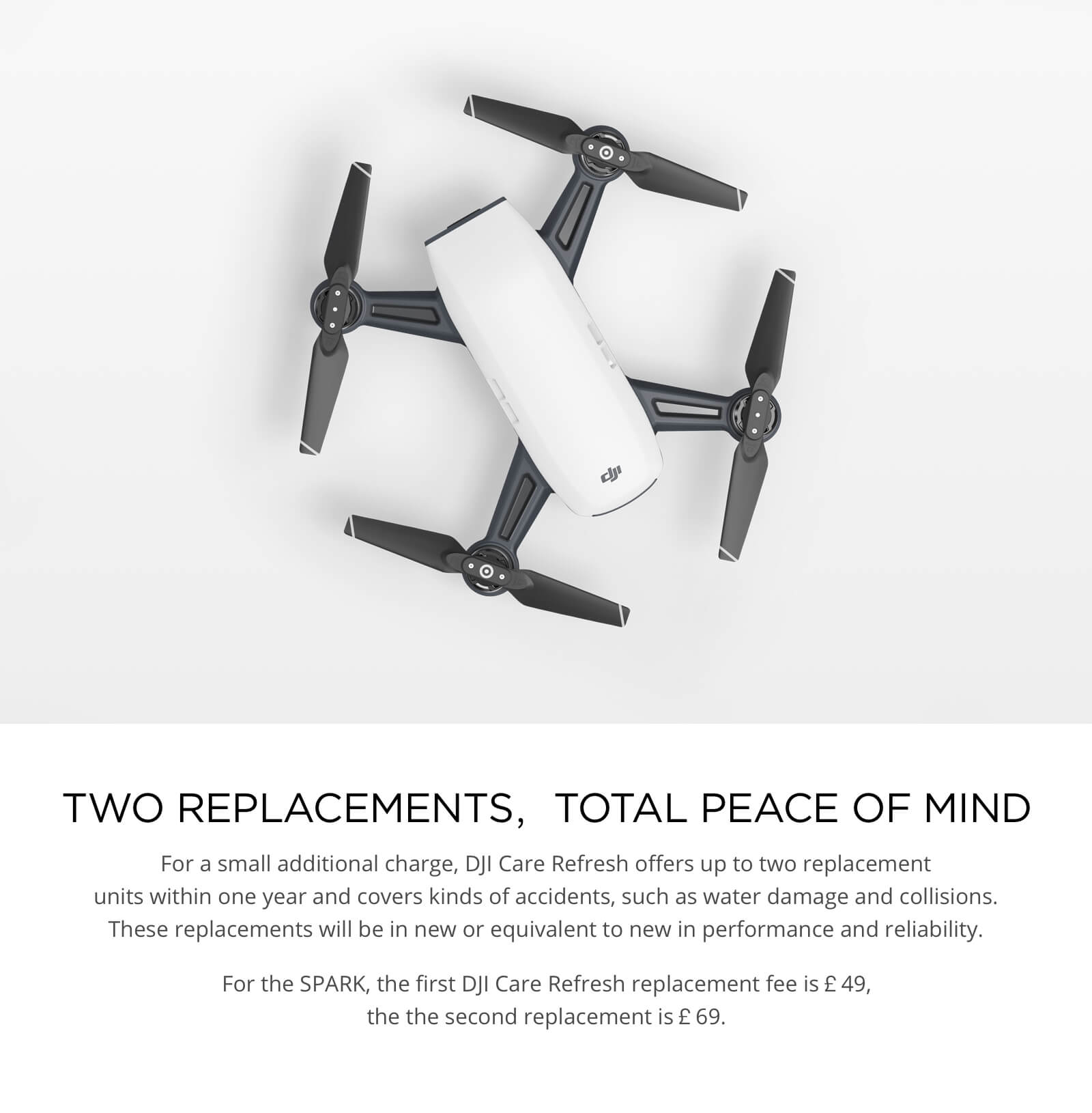 04Two%20Replacements%uFF0CTotal%20Peace%20of%20mind%20spark.jpg